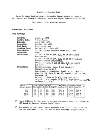 Sugarbeet Spacing Test (Willcox)