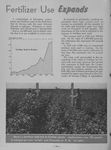 Fertilizer Use Expands