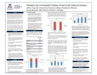 Pediatric Out‐of‐Hospital Cardiac Arrest in the State of Arizona