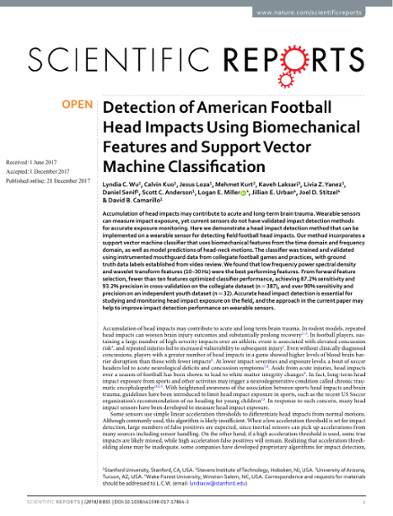 Detection of American Football Head Impacts Using