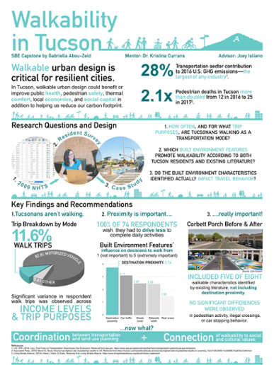 WALKABILITY IN TUCSON: AN OVERVIEW OF CURRENT TRENDS AND